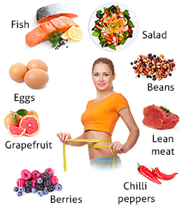Best-Weight-Loss-Foods